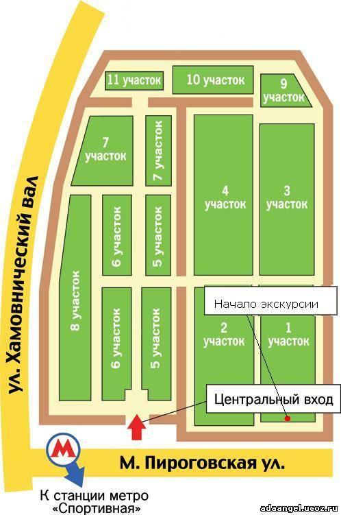 При входе на Новодевичье стоит